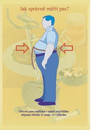 Jak měřit pas.Podle Nebezpečný svět kalorií autorů Rajko Doleček, Leoš Středa a Kateřina Cajthamlová o hubnutí, ale i dieat StředaForm
